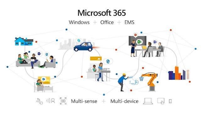 محدودیت آپلود در مایکروسافت ۳۶۵ به ۲۵۰ گیگابایت تغییر خواهد کرد