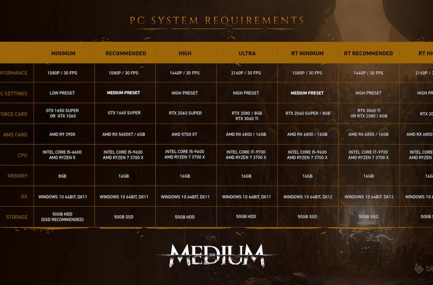سازنده بازی The Medium درباره مشخصات سیستم مورد نیاز آن میگوید